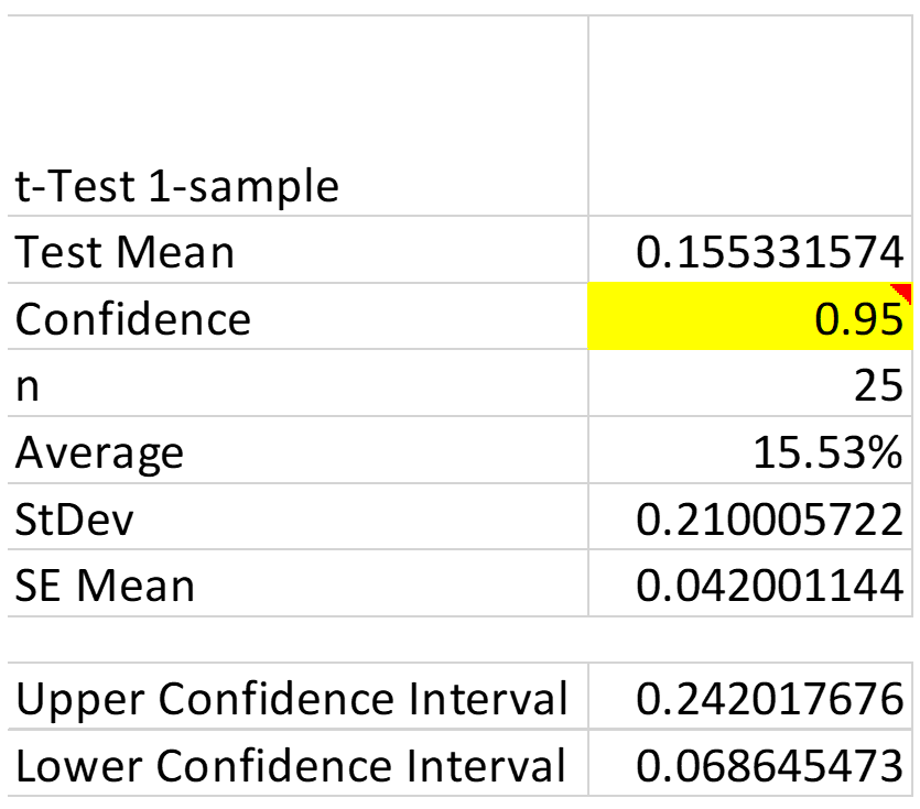corona virus stats table